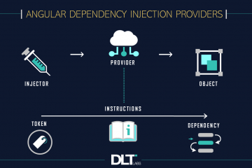 Angular Service ve Dependency Injection
