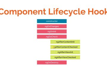 Angular Lifecycle Hooks Örnekleri